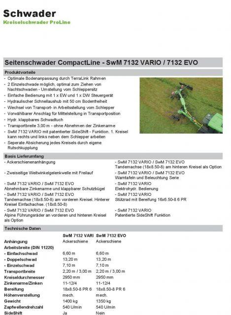 SwM 7132 EVO